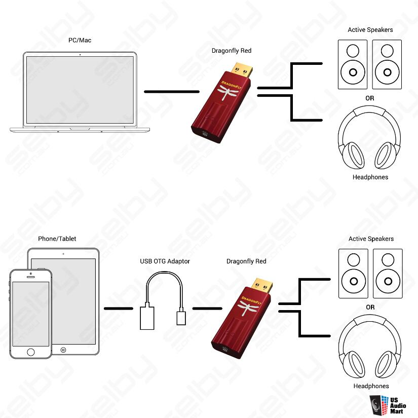 Audioquest Dragonfly Red + extra android Dragontail Included